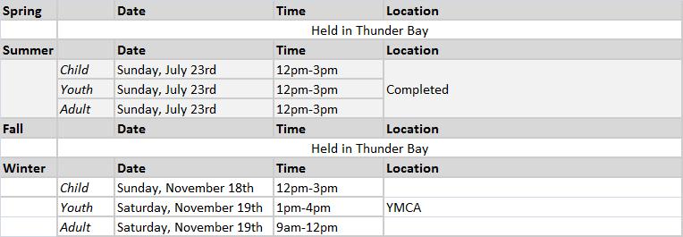 Sudbury FPA events