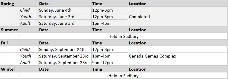 Thunder Bay FPA events