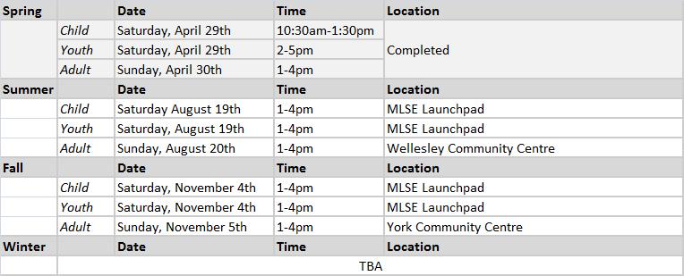 Toronto FPA events