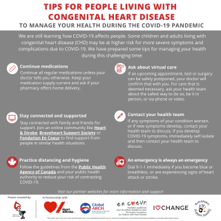 COVID-19 and CHD Tips infographic