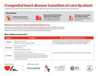 CHD_Transition of Care tip sheet_EN_pg1