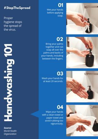 Proper handwashing COVID19