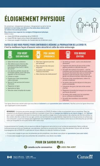 Éloignement physique : Actions pour réduire la propagation de COVID-19