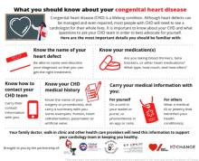 Infographic for adults living with CHD