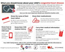 Infographic for parents of child with CHD